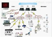 郑州远程监控安装公司哪家好?监控设备供应摄像头安装