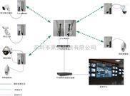 莱安科技新研发数模一体无线监控传输设备