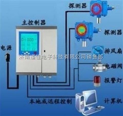 辽宁二氧化碳报警器