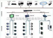 Acrel-BUS智能照明控制系統