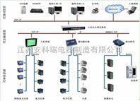Acrel-3000系列供应电能管理系统