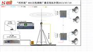 无线调频发射机配套系统方案设计生产厂家