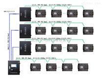 NB智能无线烟感报警器生产厂家直销价格