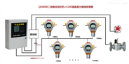 检测VOC气体泄漏报警器