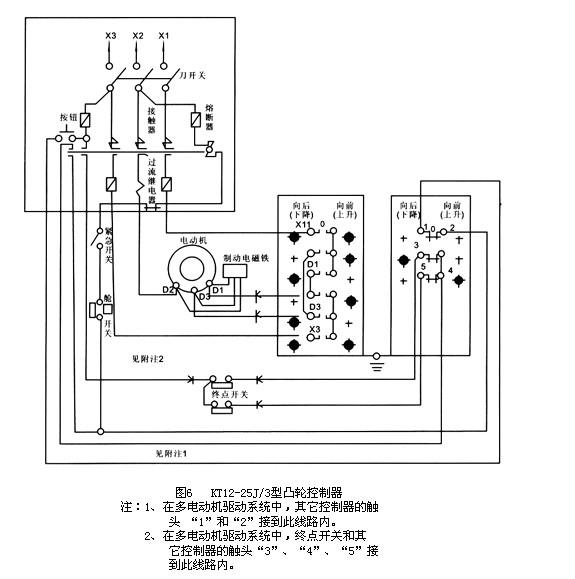 kt12-25j/2凸轮控制器低价销售(上海永上控制器厂)