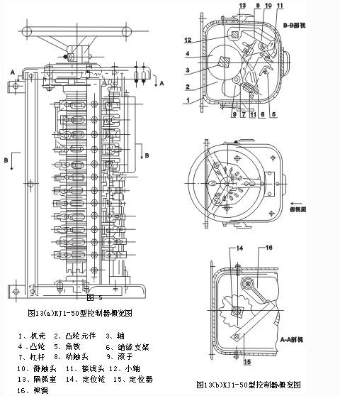 ktj1-50/3凸轮控制器生产厂家(上海永上控制器厂)