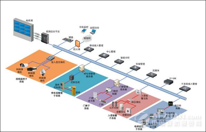海康电控锁的接线图