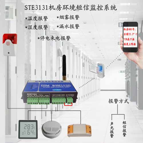 ste3131机房环境监控系统