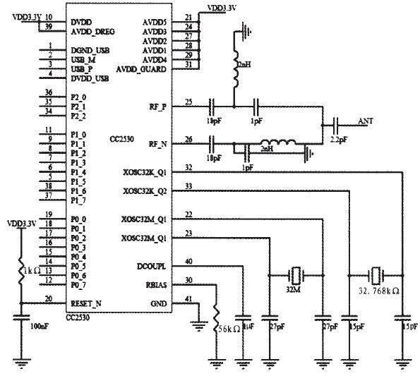 图3zigbeecc2530电路