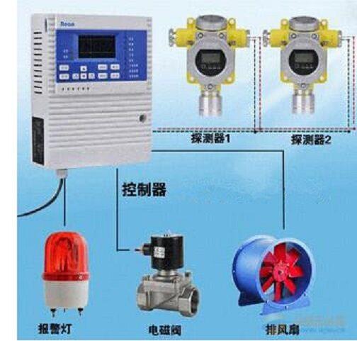 内置2组继电器触点信号输出,可联动控制排风扇或电磁阀等设备.
