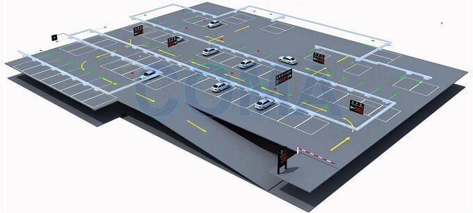 科马智能车库地下停车场室内视频车位引导及反向寻车系统图片