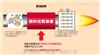 燃油磁化器/燃油省油器/汽车节油器